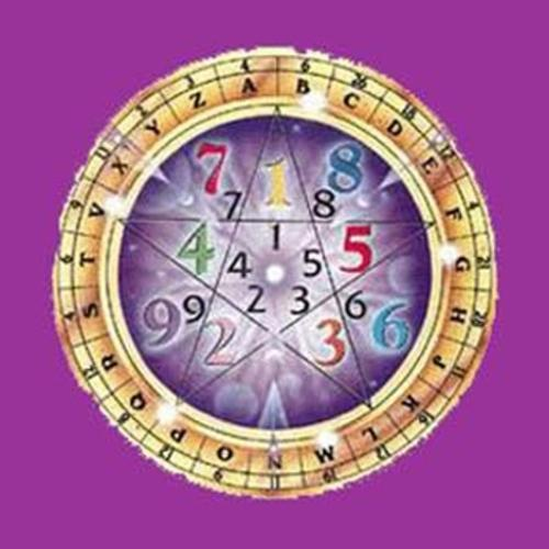Know Psychic Number