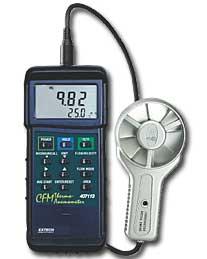 An anemometer measur
