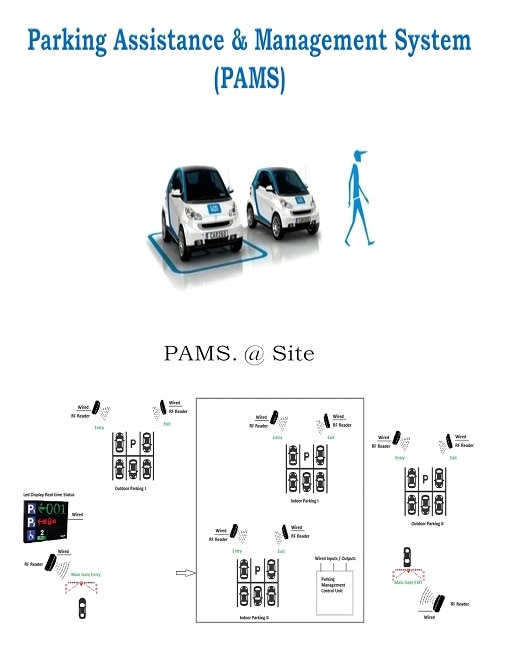 Overview PAMS is a c