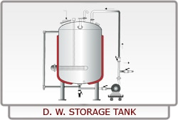available capacity 100 ltrs to 10000 ltrs. MOC SS 316/316L. Direct heater,strip heater or steam jacketed/coil. Provided digital temperature controller/indicator. Circulation pump for uniform temperature. Automatic level controller to be connected to MCDP. Horizontal /vertical execution as per site requirement. All joints nozzles are triclover .