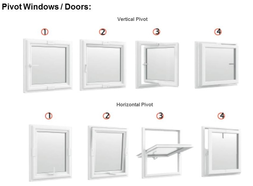 Our range of UPVC To
