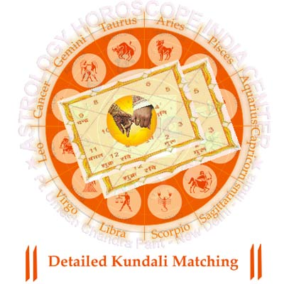 kundli match making india
