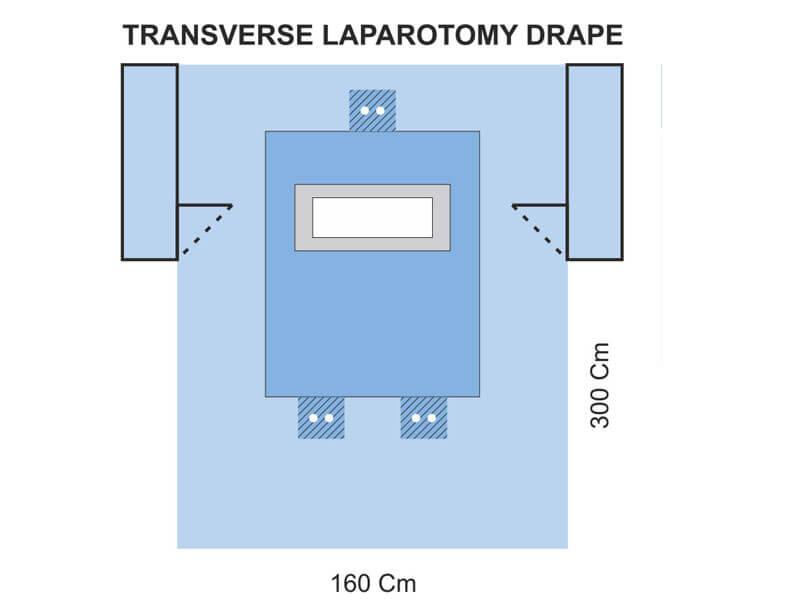 Transverse Laparotomy Pack II