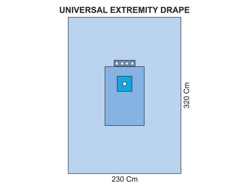 Universal Extremity Pack