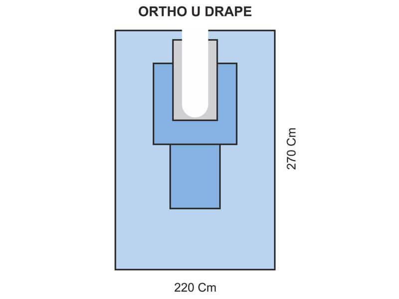 Ortho Pack I
