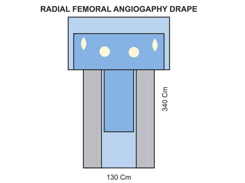 Radial Femoral Angiography Pack