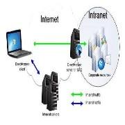 Internet Website Desginers