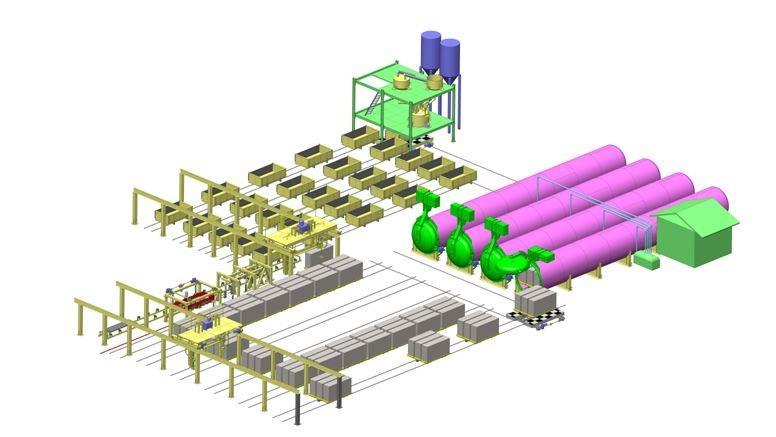 AAC Block Making Plant & Machinery
