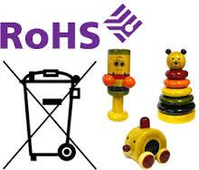 ROHS Testing of Toys