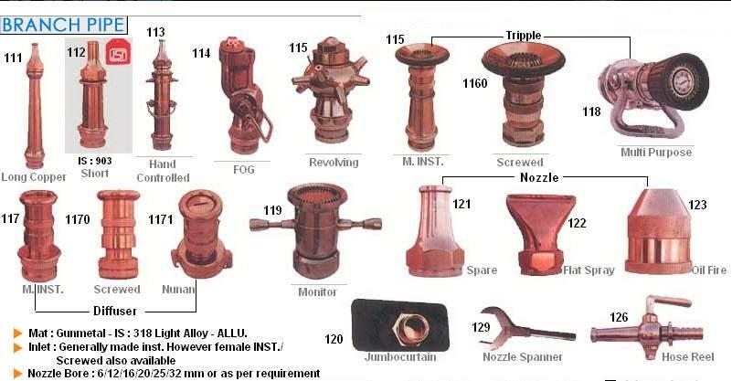 Short Branch Pipe with Nozzle