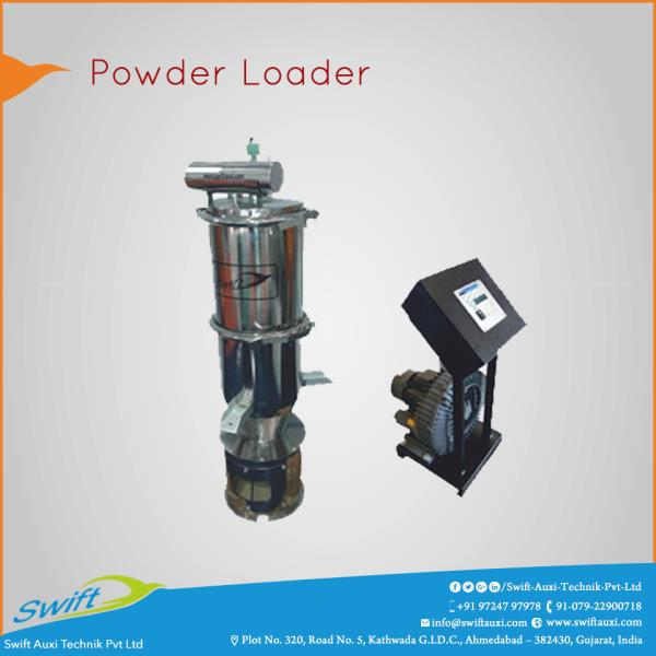 Powder Loader Manufacturers in UAE