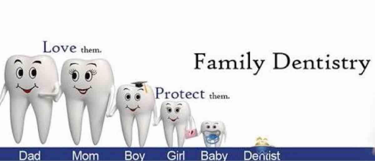 Family Dental Packages