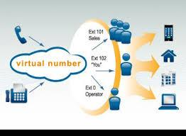 Virtual Mobile Number service