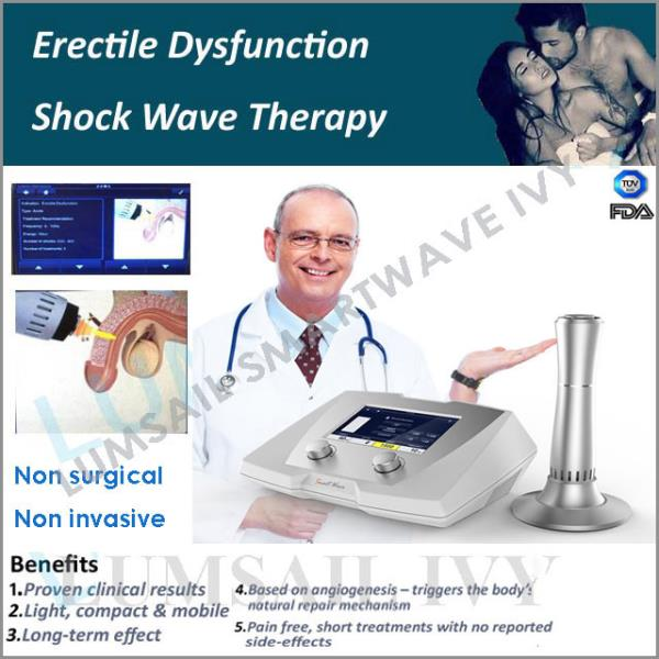 The most important Medical revolution for ED Treatment a True Solution to the ED Problem aiming at curing the Disease rather than just treating it  The first and only product in the market with proven and extensive clinical supporting data Gold standard according to the EAU guidelines