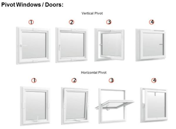 Our range of UPVC Top swing and Saddle Pivot windows are ideal for high rise buildings and other locations where a window needs to open inwards. All of our Top swing windows and Saddle Pivot windows have child safety mechanisms and easy cleaning positions. Price per Sft is mentioned below: