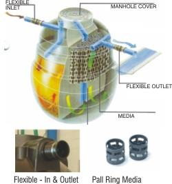 PACKAGE TYPE WASTE WATER SYSTEM
