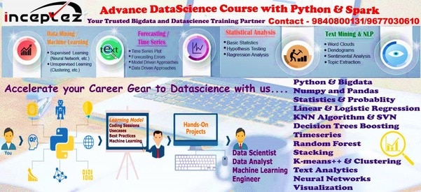 The Data Science with Pyt